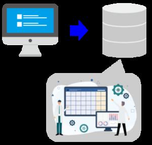 各種情報をデータベースに格納する図解